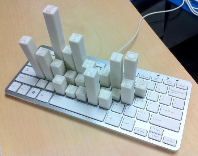 Keyboard, Infographic,